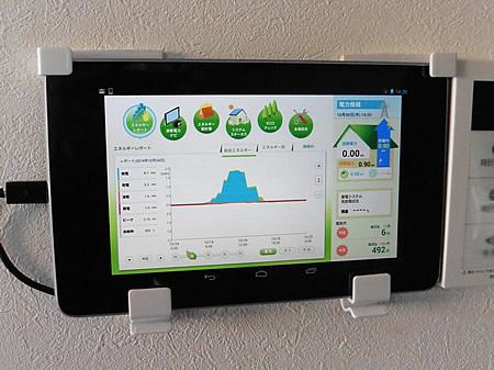 リビングに設置したHEMSのディスプレイ装置。太陽光発電量や、使用量、節約具合が分かる